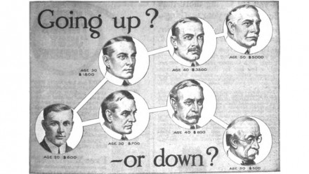 The point of this 1916 magazine advertisement for a vocational school is clear, and today Australians primarily consider their own employment in self-assessing class. Wikimedia Commons