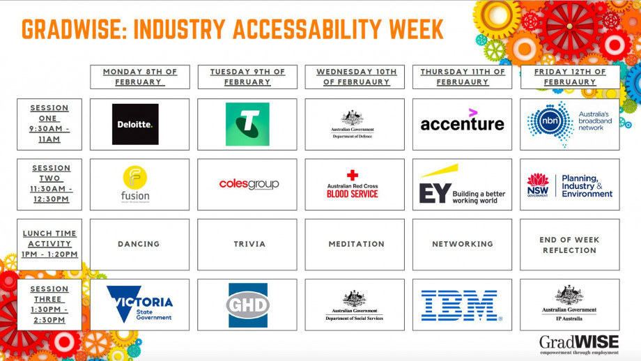 Table outlining schedule for GradWISE Industry AccessABILITY Week.