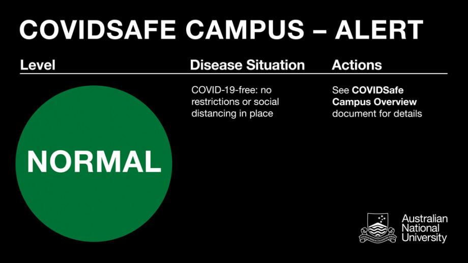COVID Safe Campus Alert Level - NORMAL