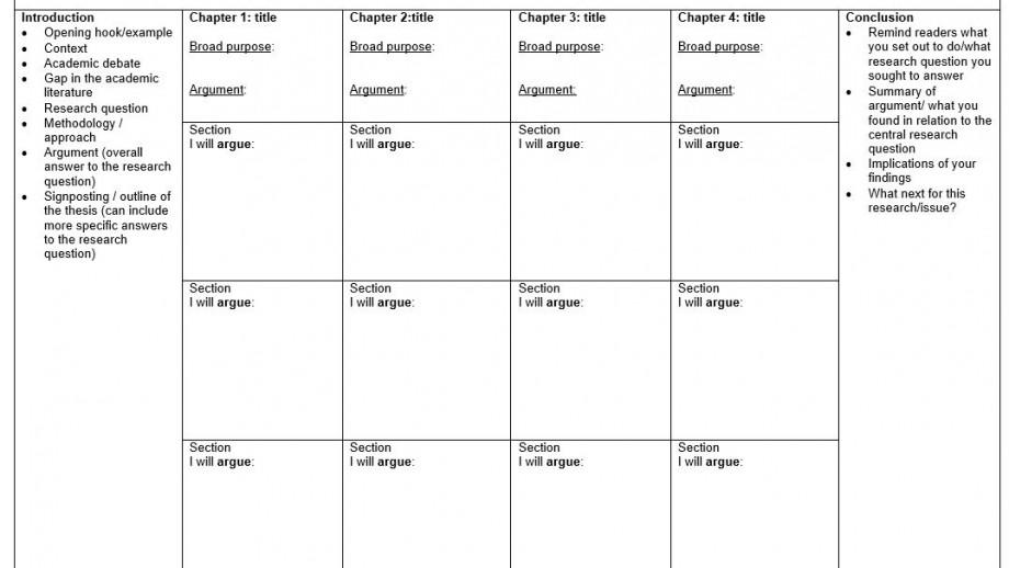 Dissertation degree classification