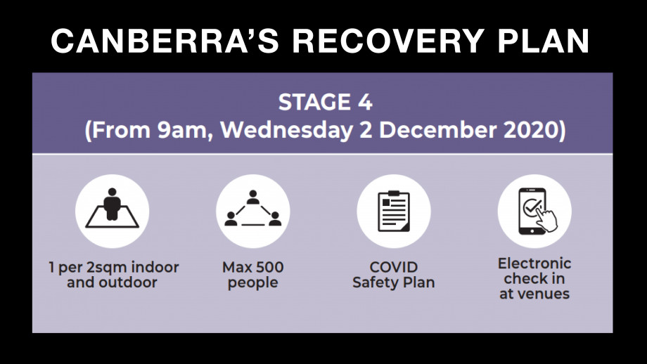 Canberra Recovery Plan Stage 4