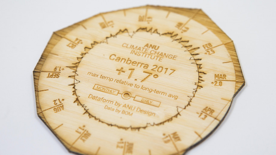 The climate coaster have been a big hit and now inspired a website. Image: Lannon Harley.