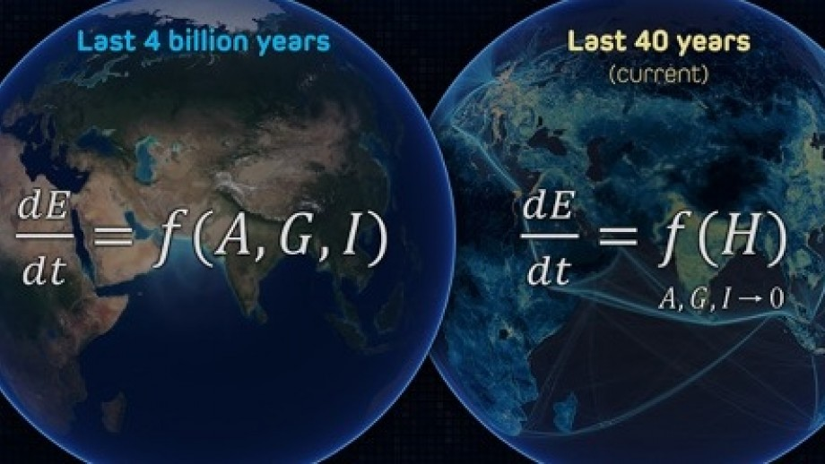 The Anthropocene equation: E is the Earth system; A is astronomical forces; G is geophysical forces; I is internal dynamics; and H is industrialised societies