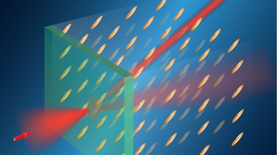 Routing of light in a liquid crystal by a magnetic field (B). The trajectory of the light can be rapidly changed by changing the orientation of the magnetic field.