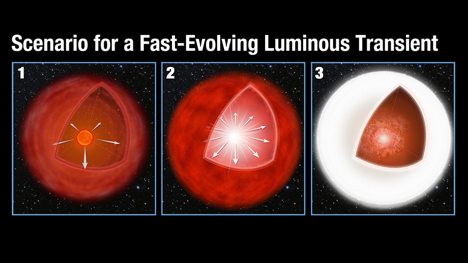 Artist's impression of the Fast-Evolving Luminous Transient (FELT). Image credit: NASA