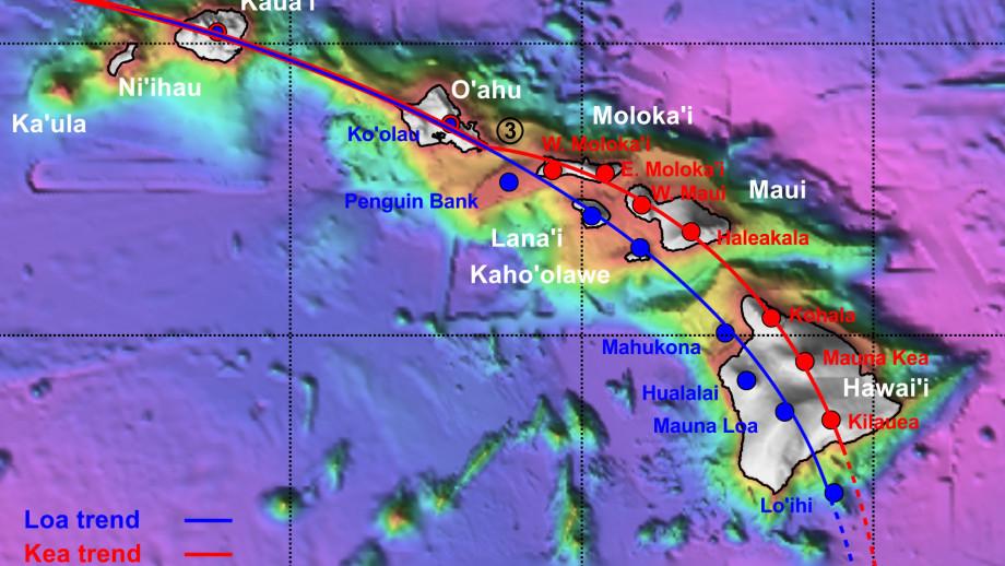 Map of recent Hawaiian volcanism, highlighting the Loa and Kea tracks