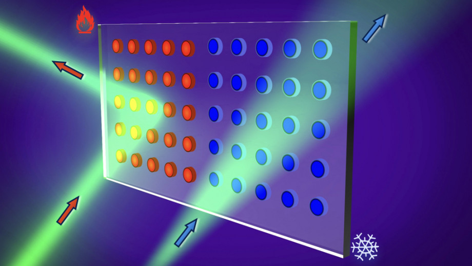ANU scientists have designed a new nano material that can reflect or transmit light on demand with temperature control, which opens the door to a wide array of potential applications. Image: ANU